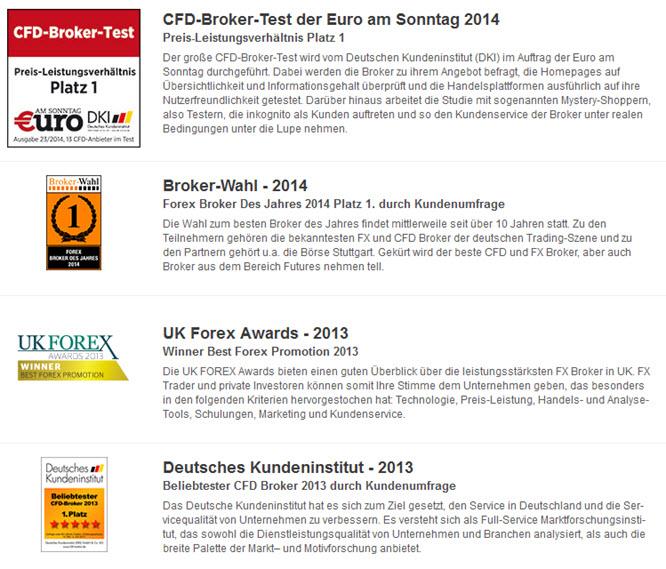 GKFX Preise und Auszeichnungen