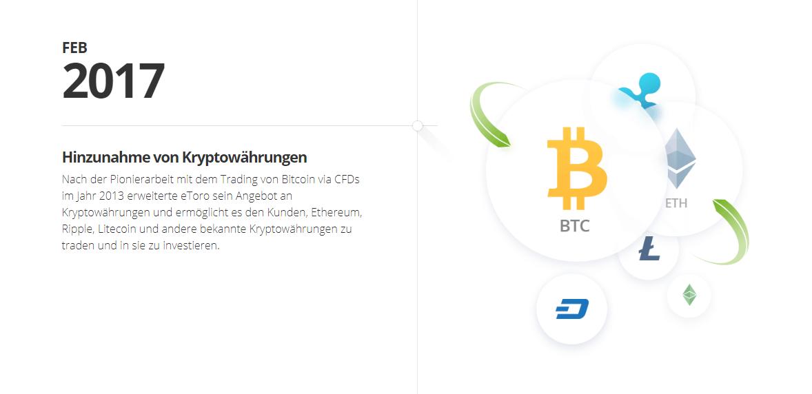 In Bitcoins investieren eToro Kryptowährungen