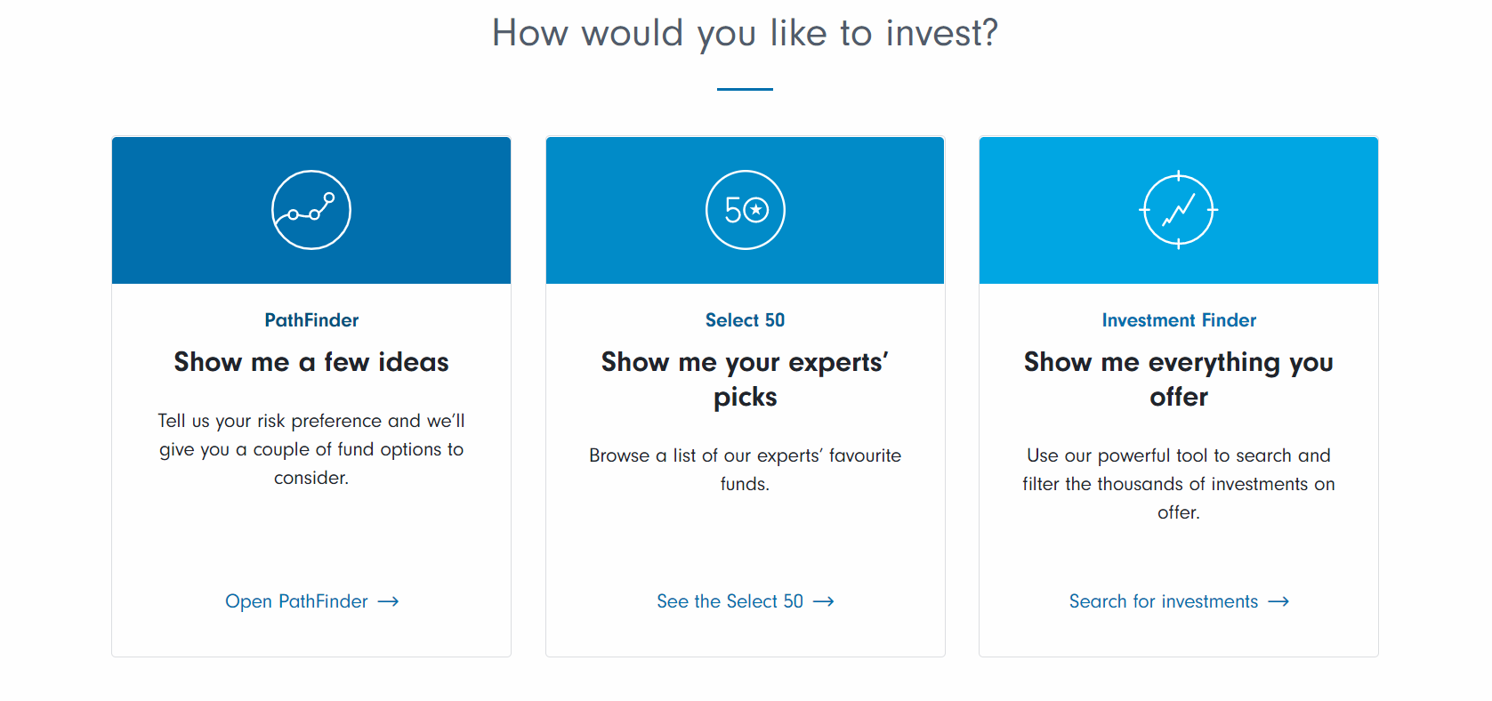 Fidelity offers you different ways to invest