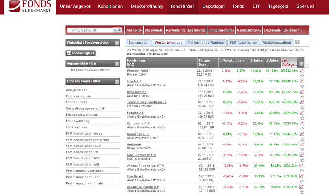 FondsSuperMarkt Fonds-Finder Analyse Tool