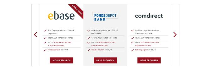 FondsSuperMarkt Top3 Empfehlungen