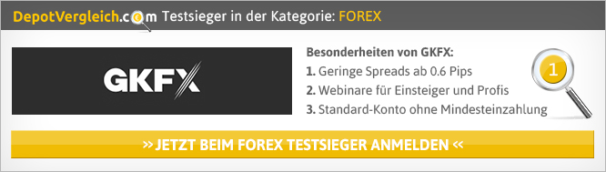 Forex Anbieter Test