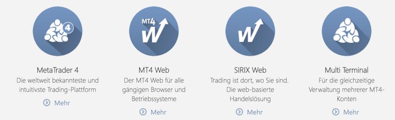 GKFX Handelplattformen