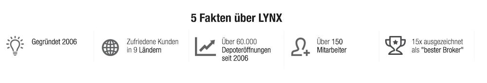 LYNX Broker Fakten