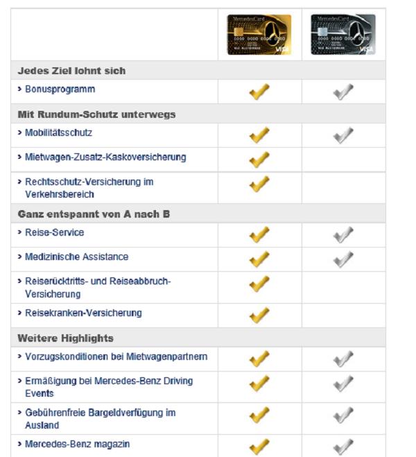 Leistungsübersicht MercedesCard auf mercedes-benz-bank.de