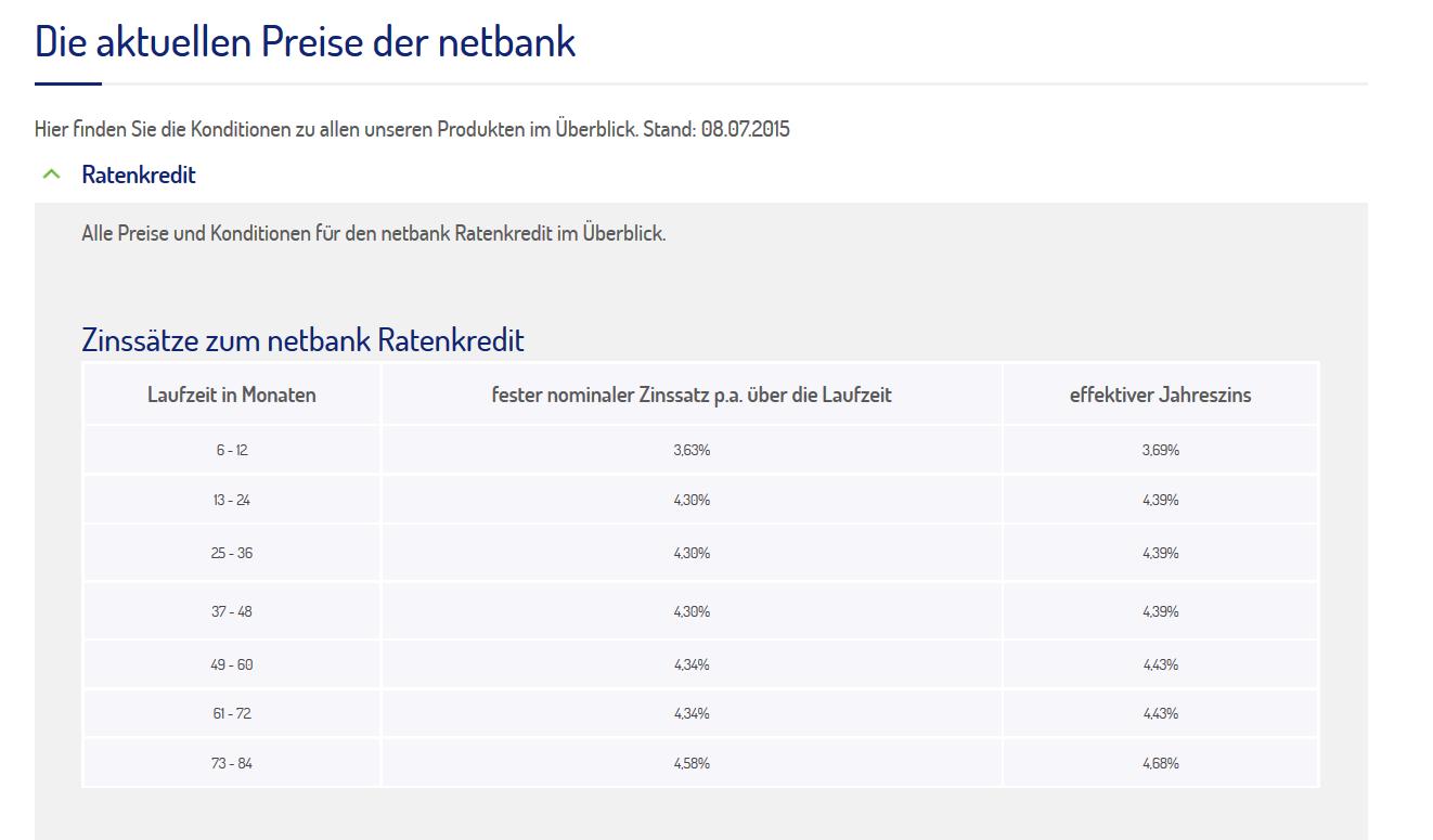 Kreditkartenvergleich auf netbank.de