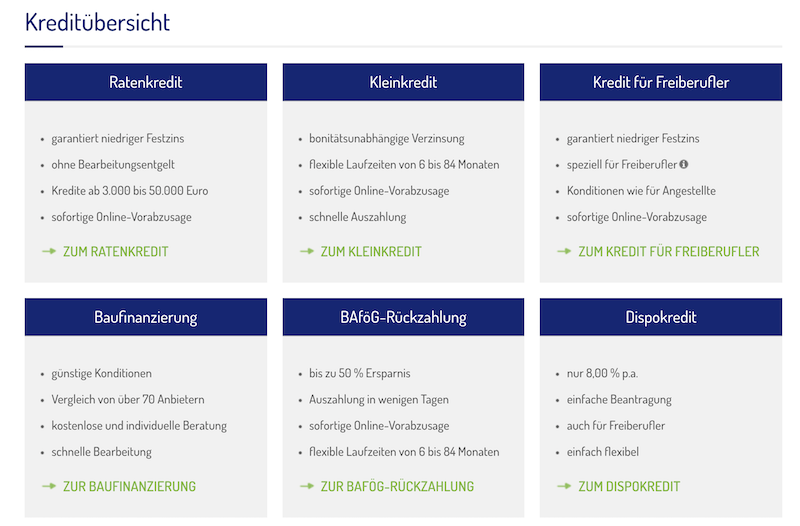 netbank Kreditangebot