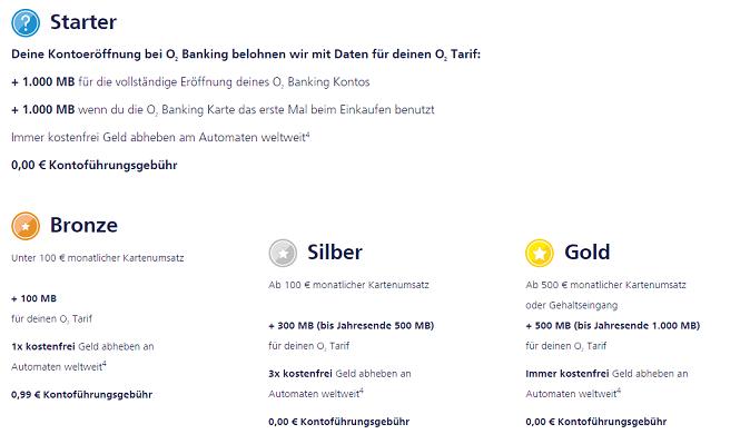 o2 Banking Girokonto Datenbonus