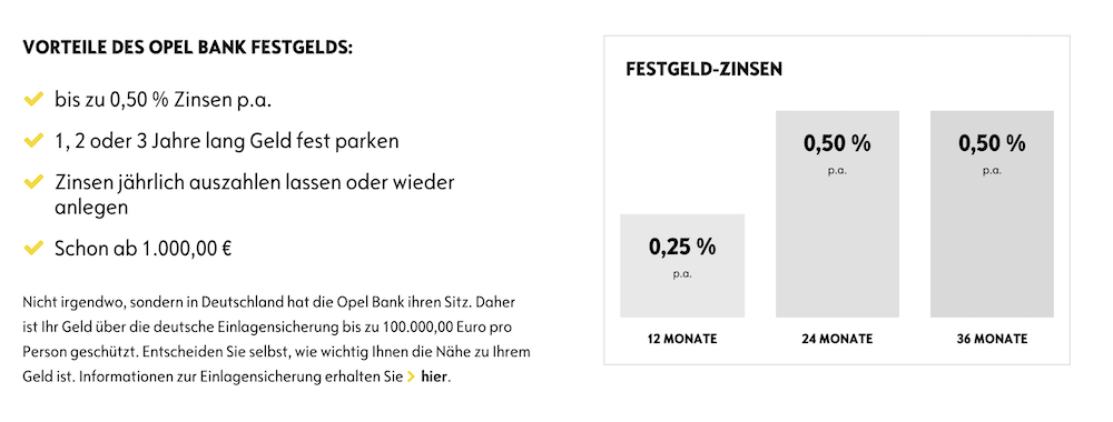Opel Bank Geld parken Zinssatz