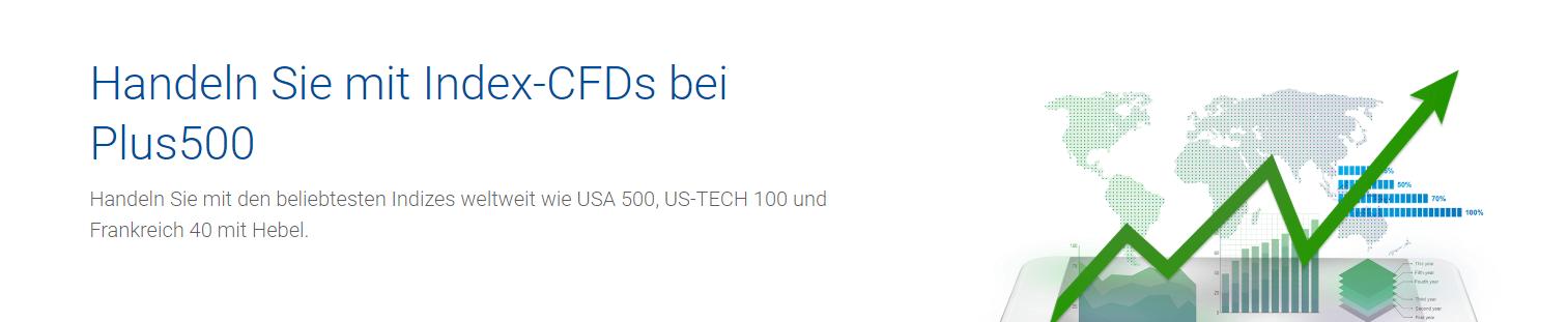 Plus500 Hebel ändern
