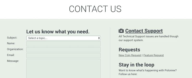Poloniex Kundenservice