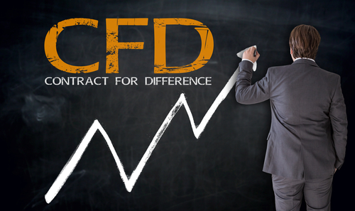 Mit Bitcoin-CFDs die Volatilität nutzen