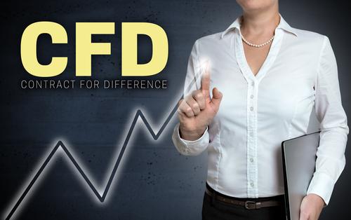 CFD Handel Sicherheit