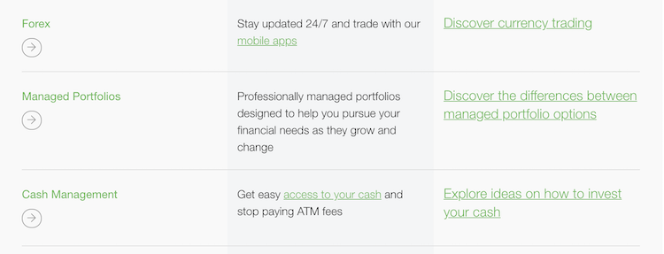 TD Ameritrade Products