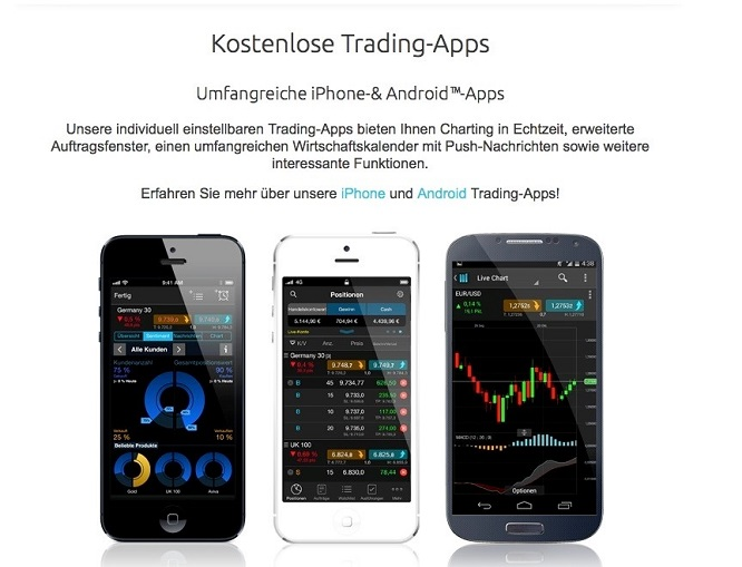 CMC Markets Trading Apps