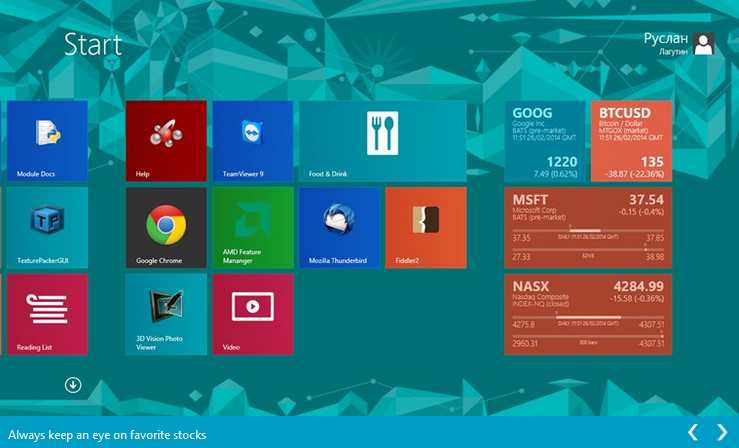 TradingView Windows-Widgets
