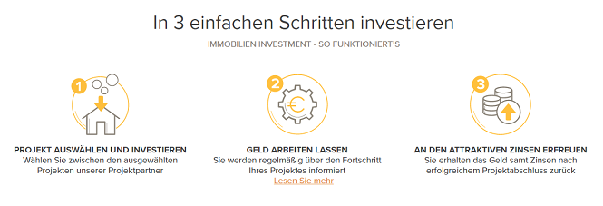 Zinsbaustein.de Funktionsweise